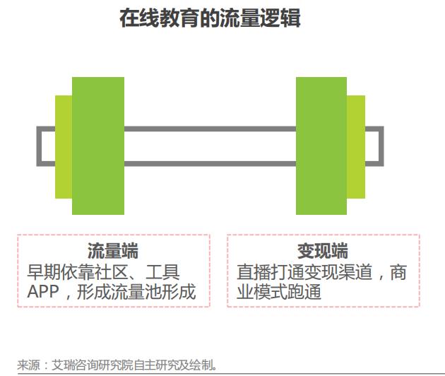 图片[1]-2021年中国教育OMO发展趋势报告-艾瑞-悦考学