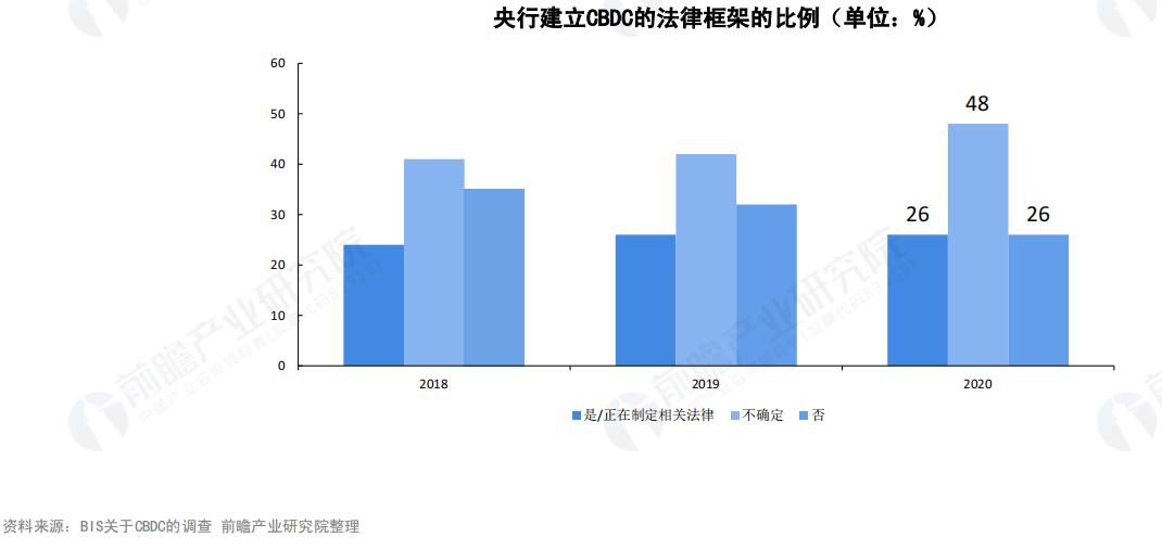 图片[1]-2021年数字货币发展研究报告-前瞻产业研究院-悦考学